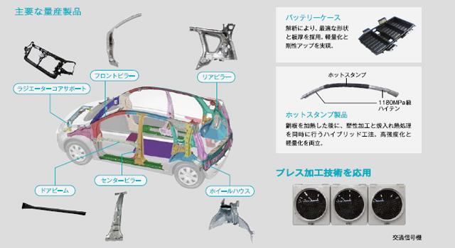 自動車のプレス部品や信号機も