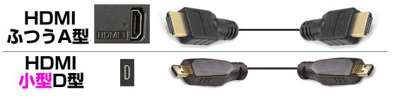 HDMIの種類、Aタイプと小型のDタイプ