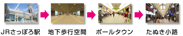 札幌の行き方 札幌駅 → 地下歩行空間 → ポールタウン → 狸小路