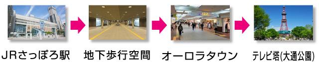 札幌の行き方 札幌駅 → 地下歩行空間 → オーロラタウン → TV塔(大通公園)
