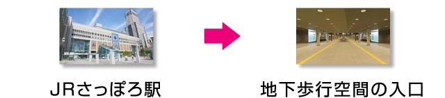 札幌の行き方 札幌駅 → 地下歩行空間