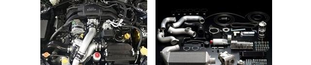 HKS New GTスーパーチャージャーシステム GTS7040L プロキット