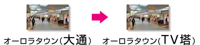 札幌の行き方 オーロラタウンテレビ塔 → 大通