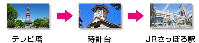 札幌の行き方 テレビ塔 → 時計台 → 札幌駅