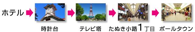 札幌の行き方 京王プラザホテル → 時計台 → テレビ塔 → 狸小路 → ポールタウン