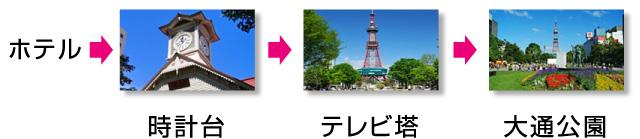 札幌の行き方 京王プラザホテル → 時計台 → TV塔 → 大通公園