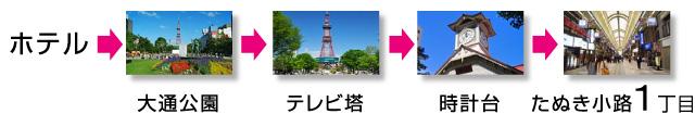 札幌の行き方 ロイトン札幌ホテル → 大通公園 → TV塔 → 時計台 → 狸小路