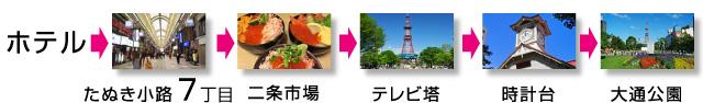 札幌の行き方 札幌プリンスホテル → 狸小路 → 二条市場 → TV塔 → 時計台 → 大通公園