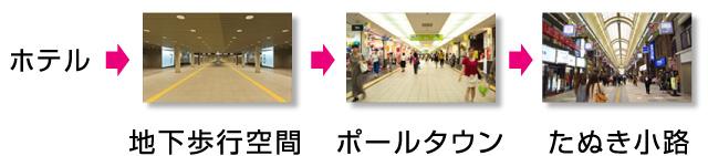 札幌の行き方 札幌グランドホテル → 地下歩行空間 → ポールタウン → 狸小路