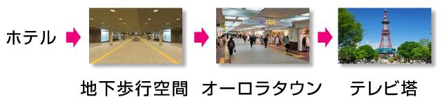 札幌の行き方 札幌グランドホテル → 地下歩行空間 → オーロラタウン → TV塔