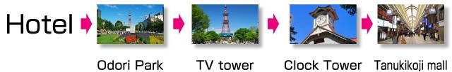 Royton Hotel Sapporo → Odori Park → TV tower → Clock Tower → Tanukikoji mall