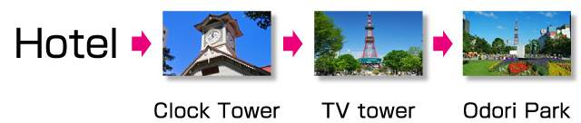 Keio Plaza Hotel Sapporo → Sapporo Clock Tower → TV tower → Odori Park
