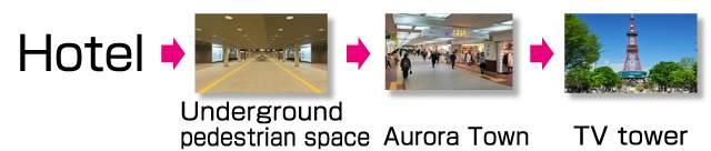 Sapporo Grand Hotel → Underground pedestrian space → Aurora Town → TV tower