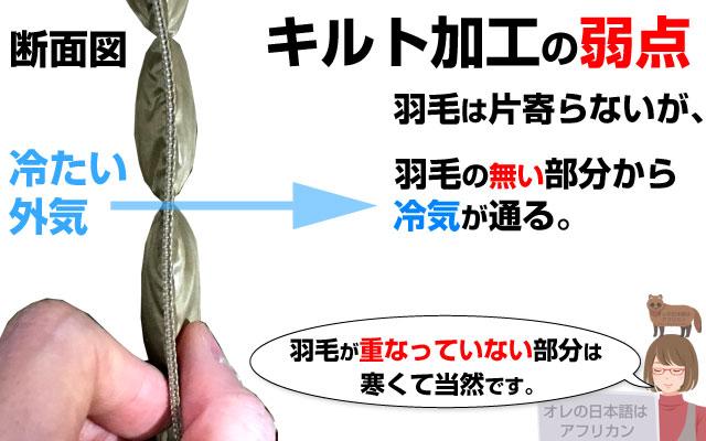 ウルトラライトダウン断面図。キルト加工の弱点は薄い部分が出来てしまうこと