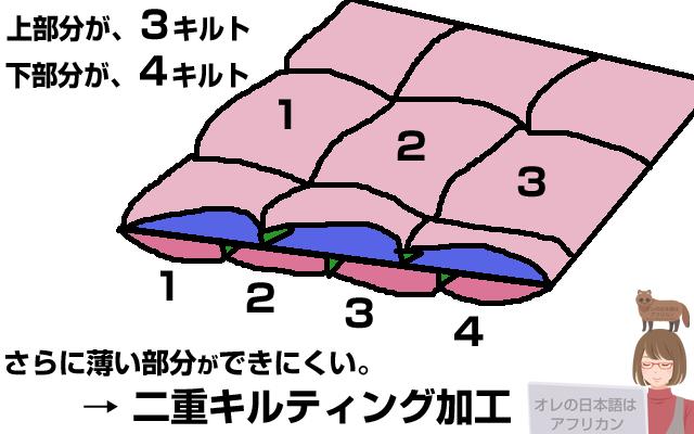 羽毛布団の二重立体キルティング加工