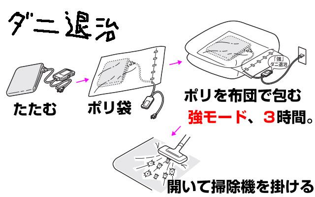 電気毛布・敷布団のダニ退治方法