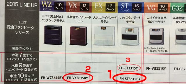 オススメストーブはFH-ST3616、SR3316Y