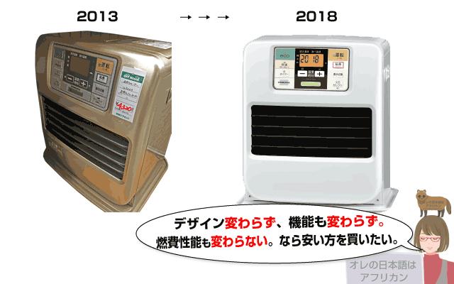 5年経過しても機能もデザインも燃費性能も変わりません。