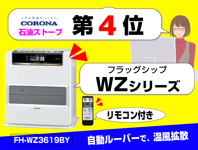 第4位、フラッグシップWZシリーズ