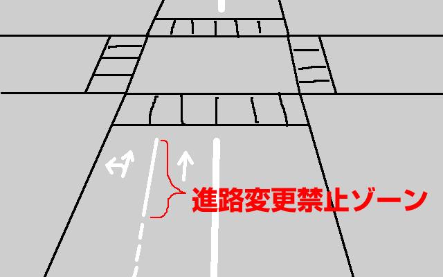 二車線の信号手前の実線