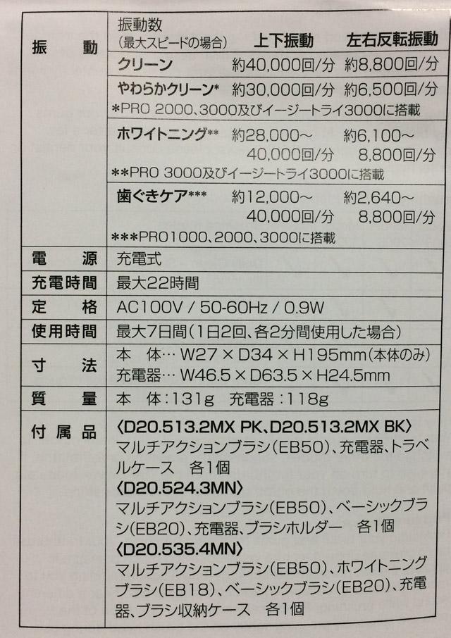 069-スペック表
