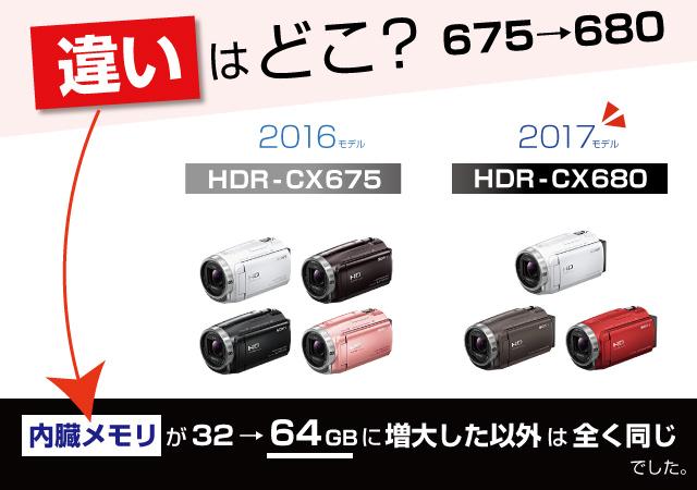 HDR-CX680とCX675の違い