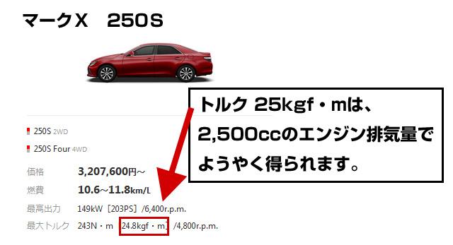 25kgf_mは2500ccの排気量