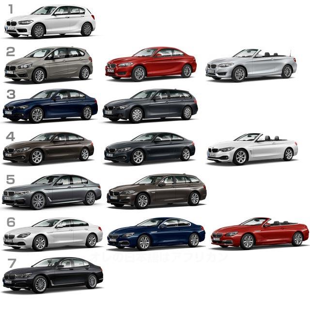 BMWシリーズ一覧表