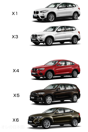 BMW_Xシリーズ一覧