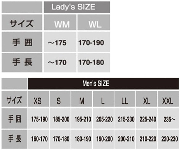 RR8518グローブのサイズ表