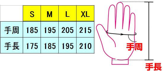 HBG-030のサイズ表