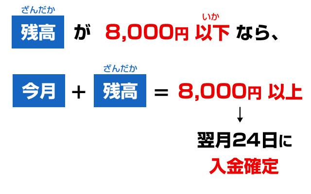 今月と残高の合計が8,000円以上で来月の入金確定