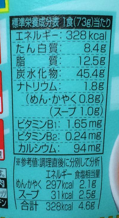 標準栄養成分表73グラム当たり