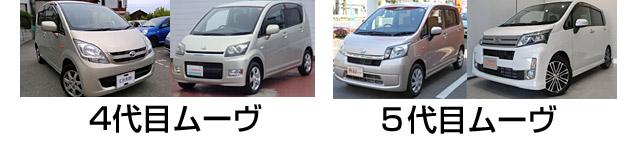 おすすめ中古軽自動車ムーヴ4代目・5代目