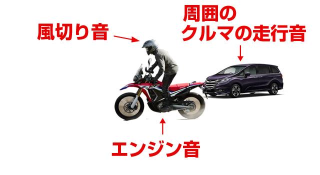 風切り音・エンジン音・走行音、バイクは騒音に囲まれている
