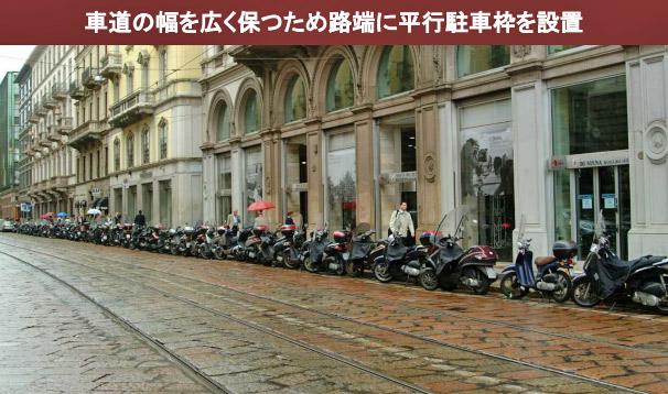 ミラノの線路沿いはバイク駐車可能