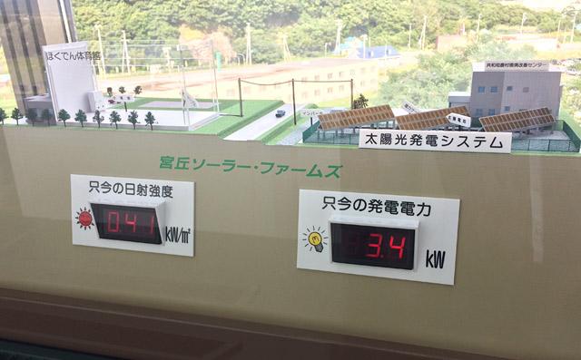 宮丘ソーラーファームズのソーラー発電ミニチュア