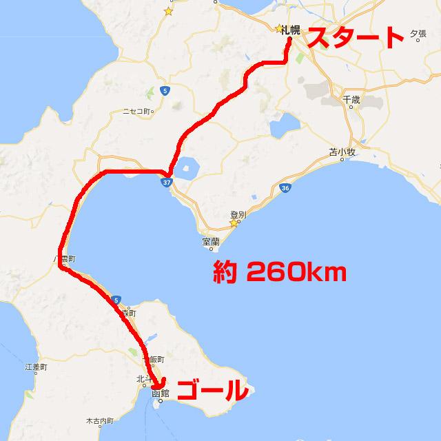 札幌から函館までの距離 260km