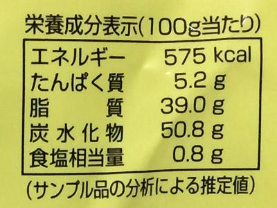 栄養成分表示。