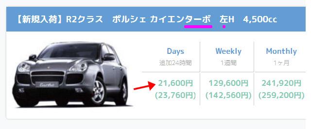 ポルシェカイエンターボ左ハンドル4,500cc24時間レンタル 21,600円
