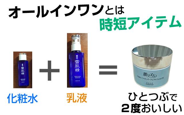オールインワンは化粧水と乳液のセットクリーム