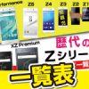XperiaZシリーズスペック一覧表