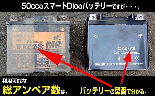 総アンペア数はバッテリーの型番に表示される