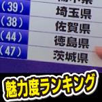 2017年都道府県・魅力度ランキング1位は北海道、ただし住みやすくはない。