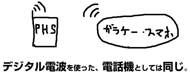 スマホと同じデジタル電波を使った電話機