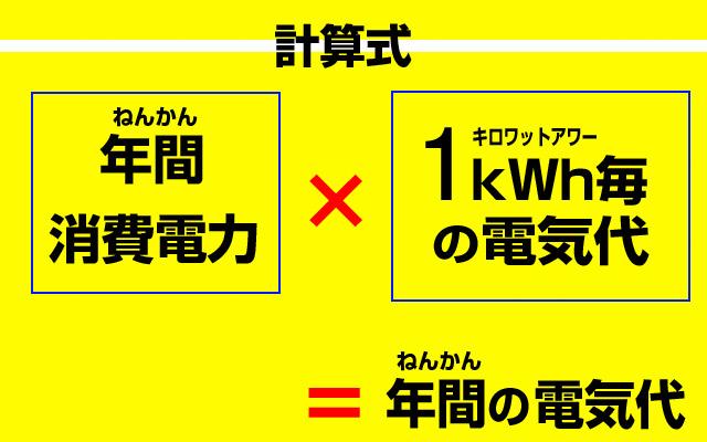 計算式。年間消費電力×1kWh