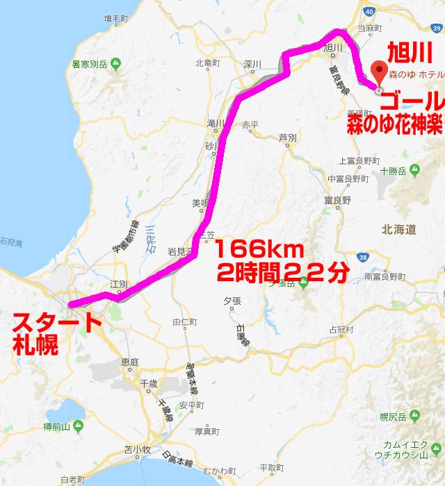 札幌から旭川花神楽までの距離と時間