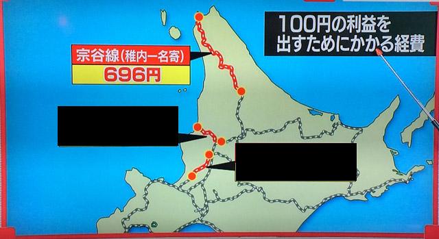 JR北海道、宗谷線(稚内-名寄)
