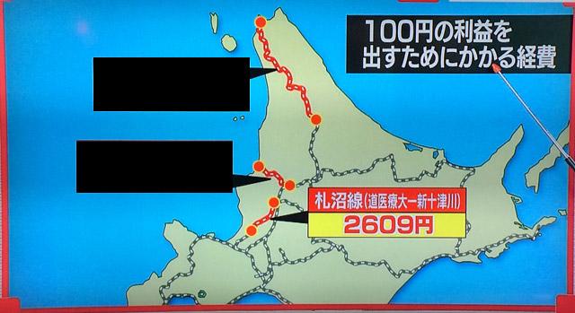 JR北海道、札沼線(北海道医療大学-新十津川)