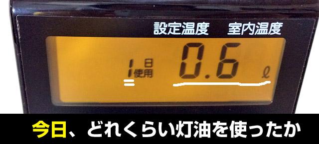 今日1日どれくらい灯油を消費したか